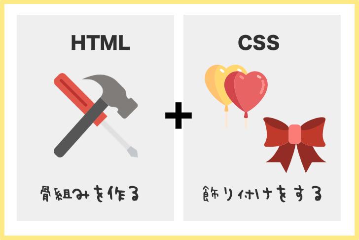 HTML・CSSとは?