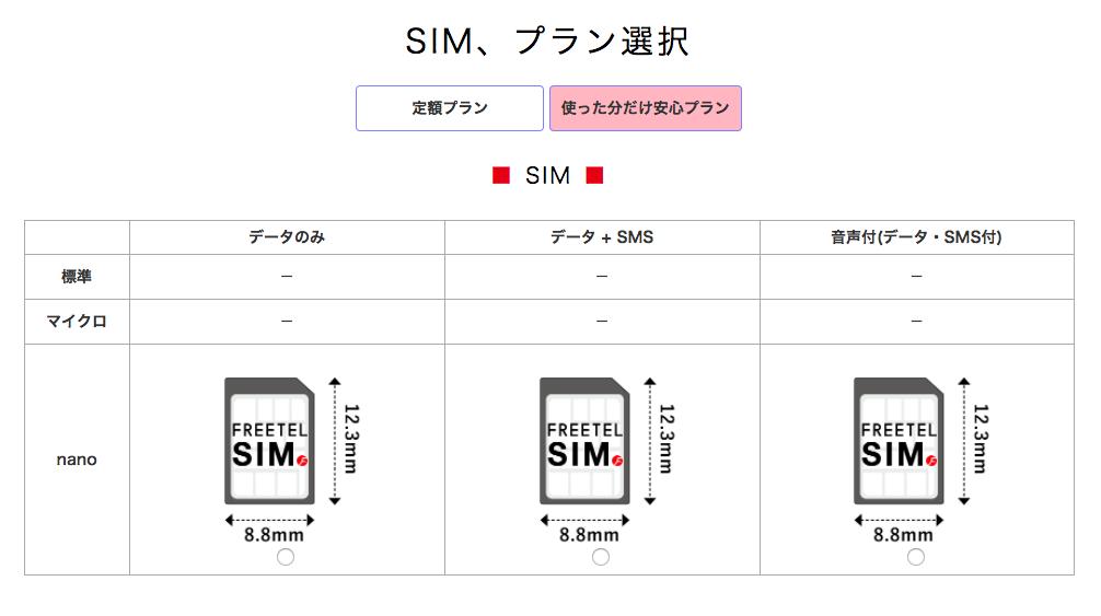 料金プランとSIMカード選び