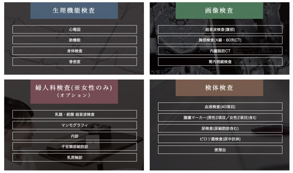 東京国際クリニック人間ドック1日目の検査内容